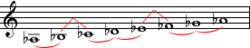 A_flat_minor_scale.png